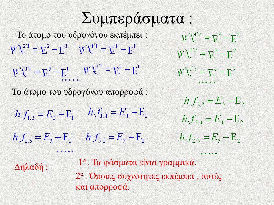Συμπεράσματα : ….. ….. ….. ….. Το άτομο του υδρογόνου εκπέμπει :