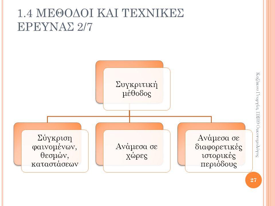 1.4 ΜΕΘΟΔΟΙ ΚΑΙ ΤΕΧΝΙΚΕΣ ΕΡΕΥΝΑΣ 2/7