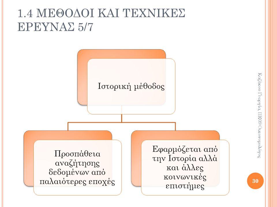 1.4 ΜΕΘΟΔΟΙ ΚΑΙ ΤΕΧΝΙΚΕΣ ΕΡΕΥΝΑΣ 5/7