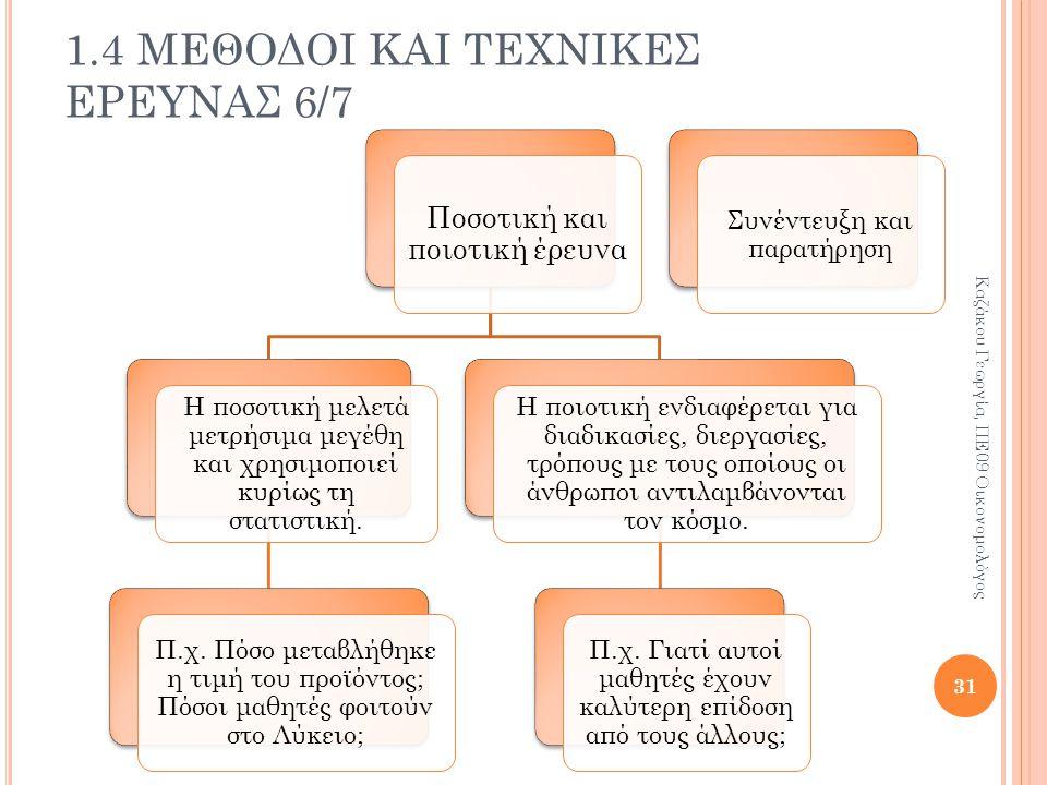 1.4 ΜΕΘΟΔΟΙ ΚΑΙ ΤΕΧΝΙΚΕΣ ΕΡΕΥΝΑΣ 6/7