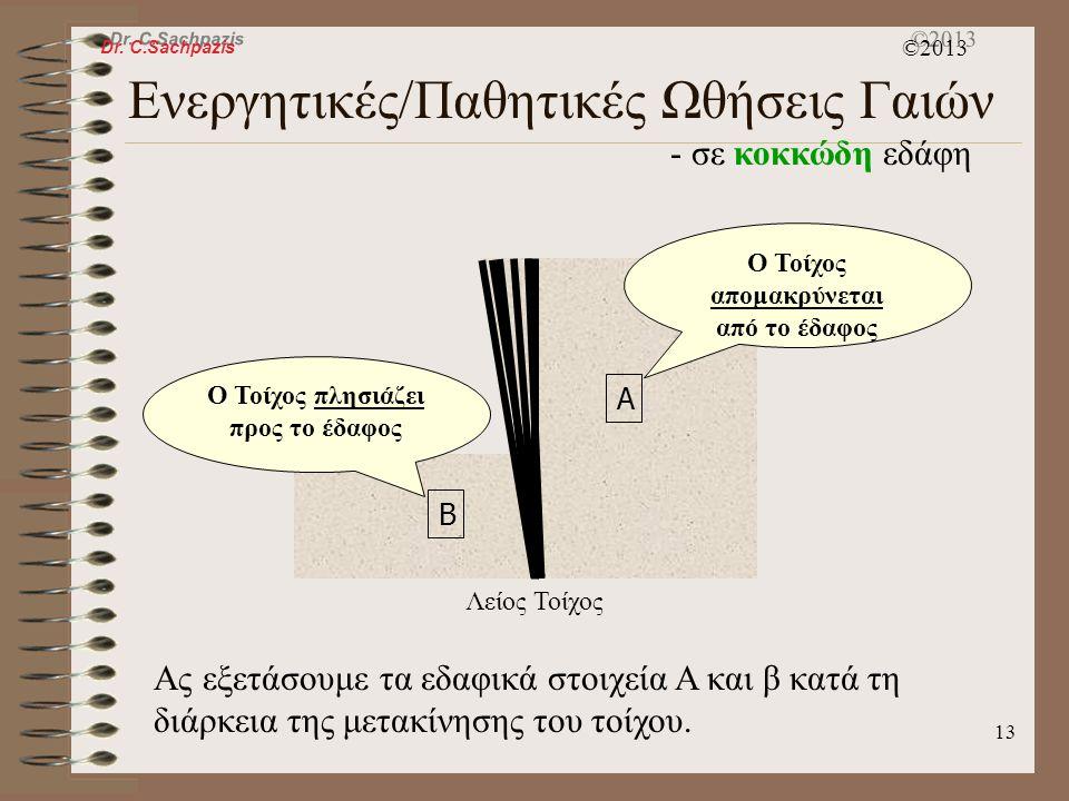 Ενεργητικές/Παθητικές Ωθήσεις Γαιών