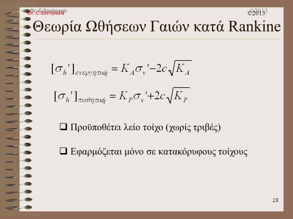 Θεωρία Ωθήσεων Γαιών κατά Rankine