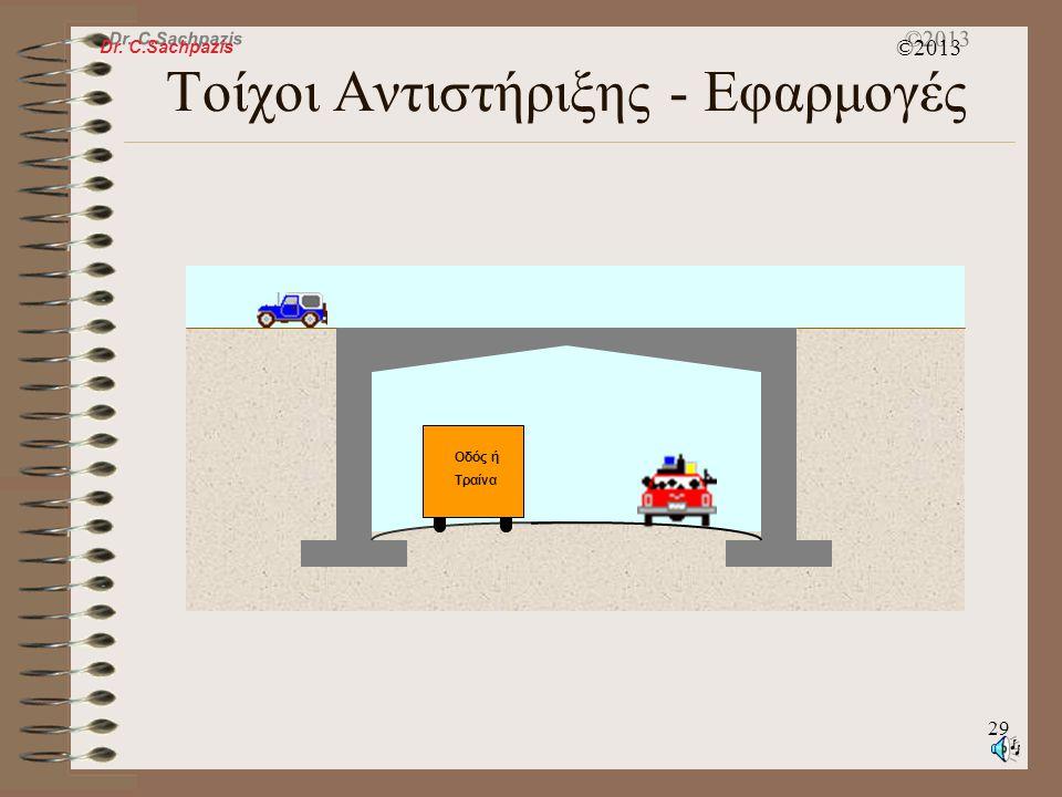 Τοίχοι Αντιστήριξης - Εφαρμογές