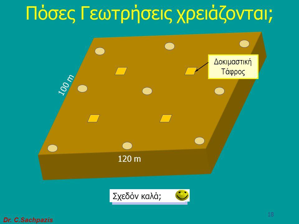 Πόσες Γεωτρήσεις χρειάζονται;
