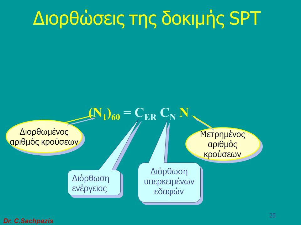 Διορθώσεις της δοκιμής SPT