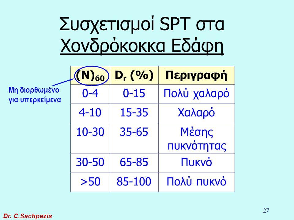Συσχετισμοί SPT στα Χονδρόκοκκα Εδάφη
