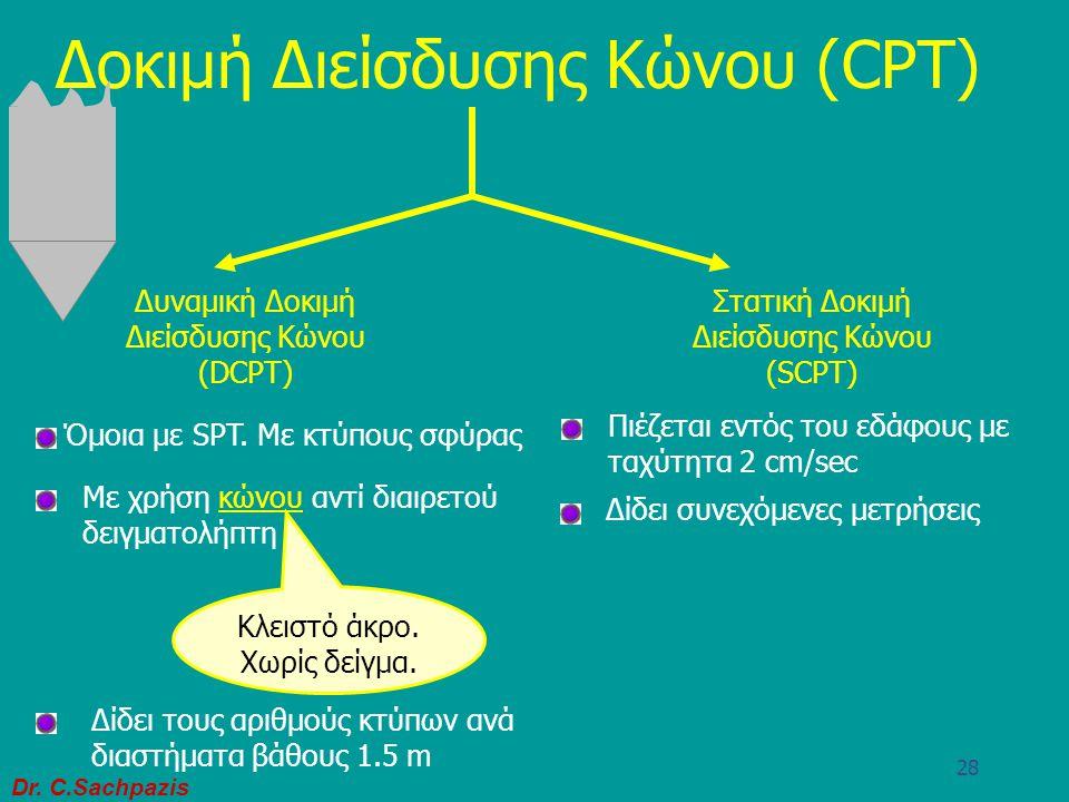 Δοκιμή Διείσδυσης Κώνου (CPT)