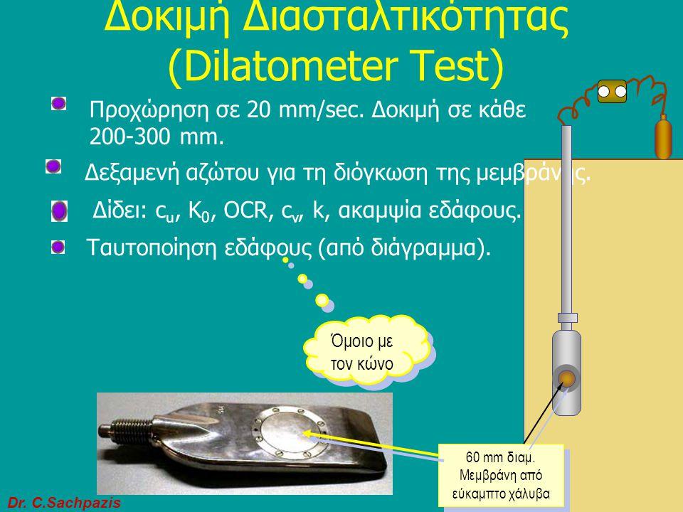 Δοκιμή Διασταλτικότητας (Dilatometer Test)