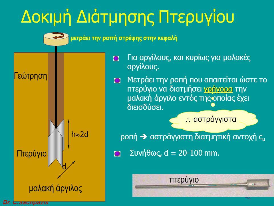 Δοκιμή Διάτμησης Πτερυγίου