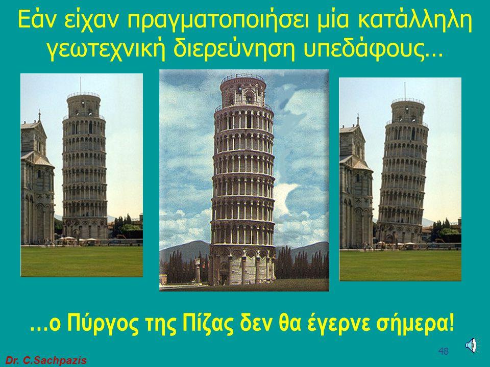 …ο Πύργος της Πίζας δεν θα έγερνε σήμερα!