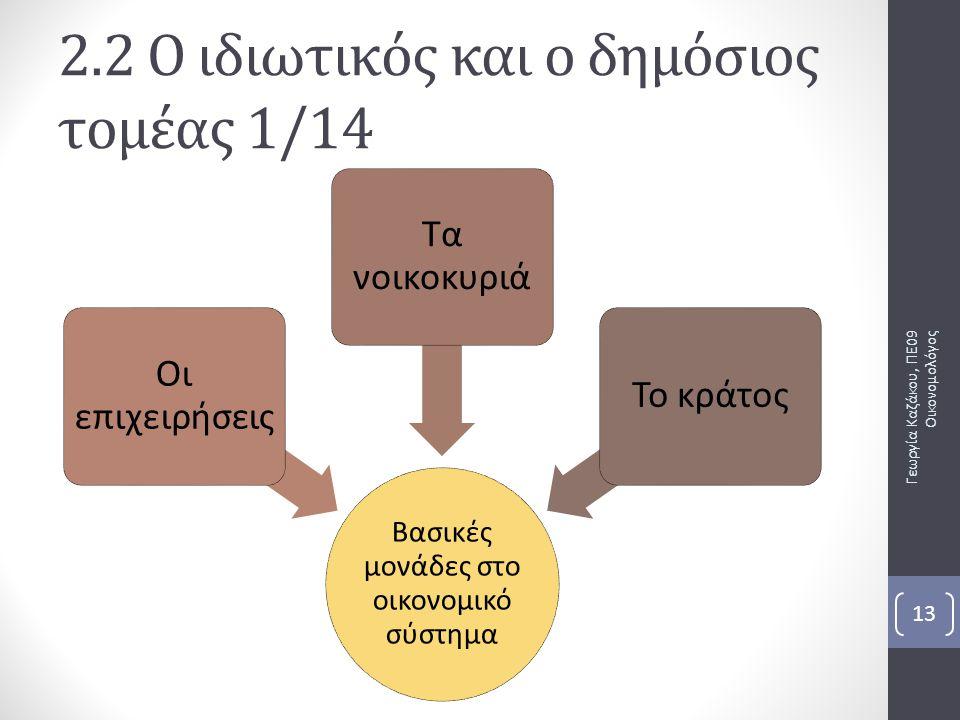 2.2 Ο ιδιωτικός και ο δημόσιος τομέας 1/14