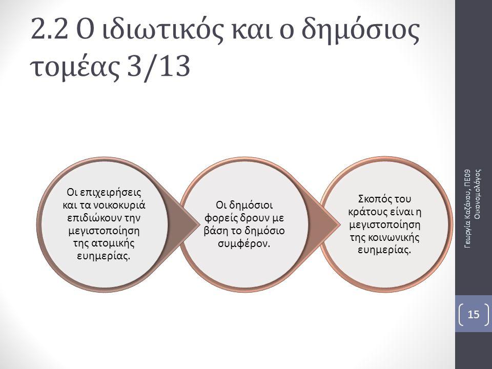 2.2 Ο ιδιωτικός και ο δημόσιος τομέας 3/13