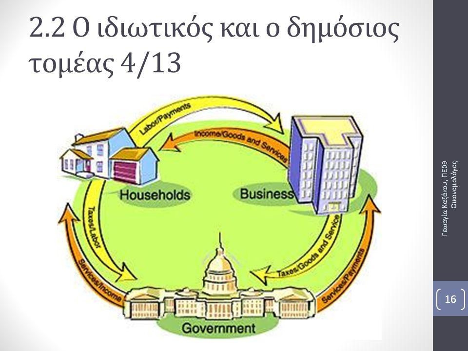 2.2 Ο ιδιωτικός και ο δημόσιος τομέας 4/13