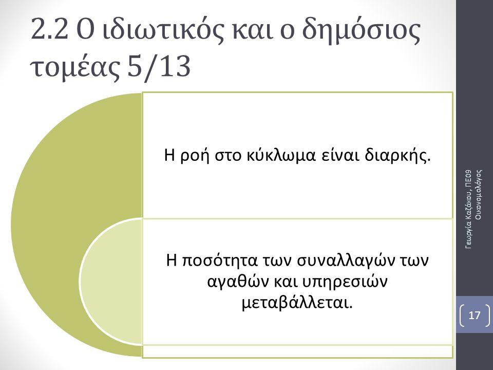 2.2 Ο ιδιωτικός και ο δημόσιος τομέας 5/13