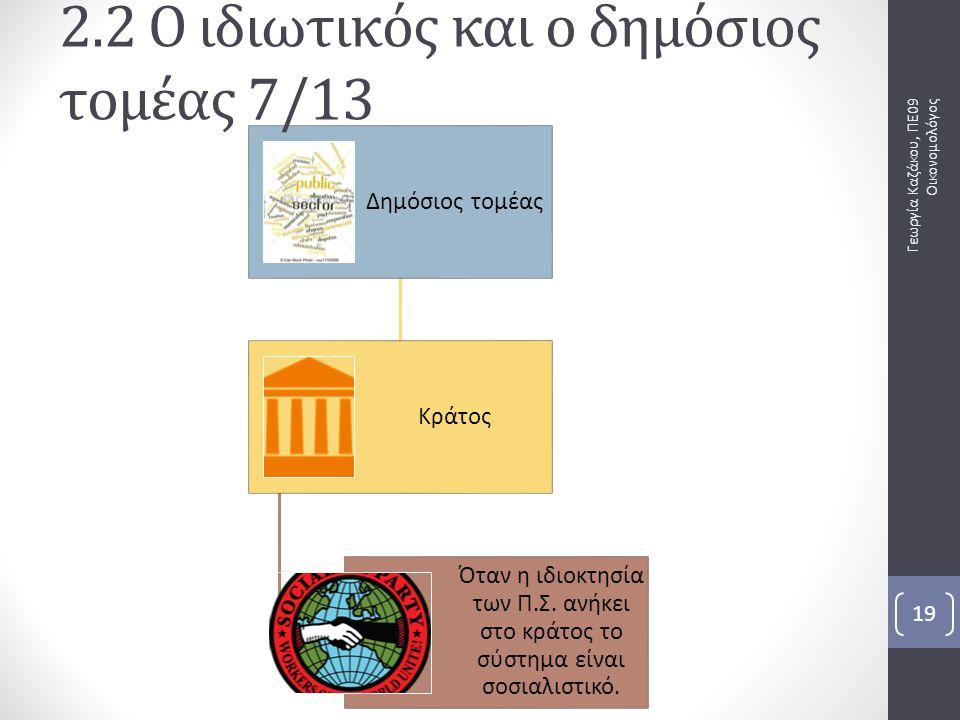 2.2 Ο ιδιωτικός και ο δημόσιος τομέας 7/13