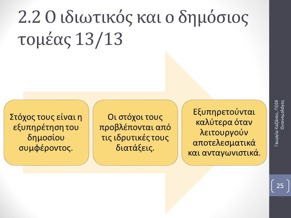 2.2 Ο ιδιωτικός και ο δημόσιος τομέας 13/13