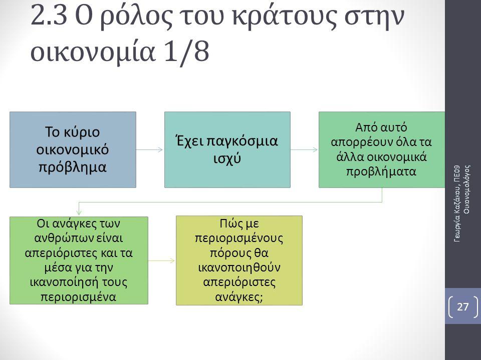 2.3 Ο ρόλος του κράτους στην οικονομία 1/8