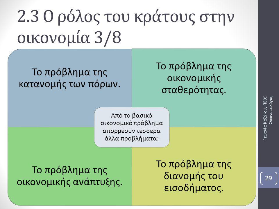 2.3 Ο ρόλος του κράτους στην οικονομία 3/8
