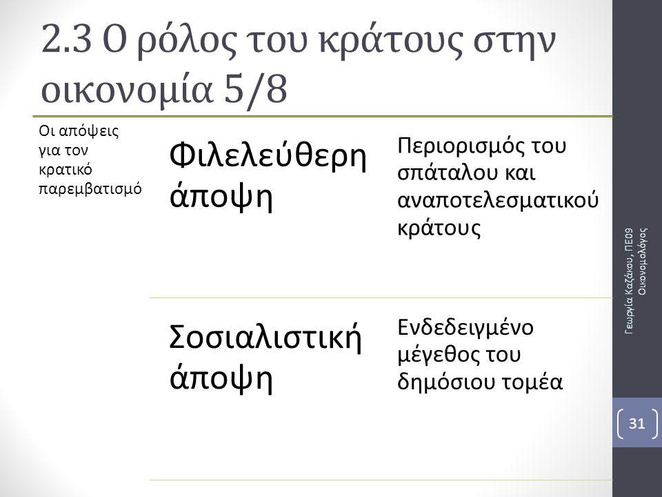 2.3 Ο ρόλος του κράτους στην οικονομία 5/8
