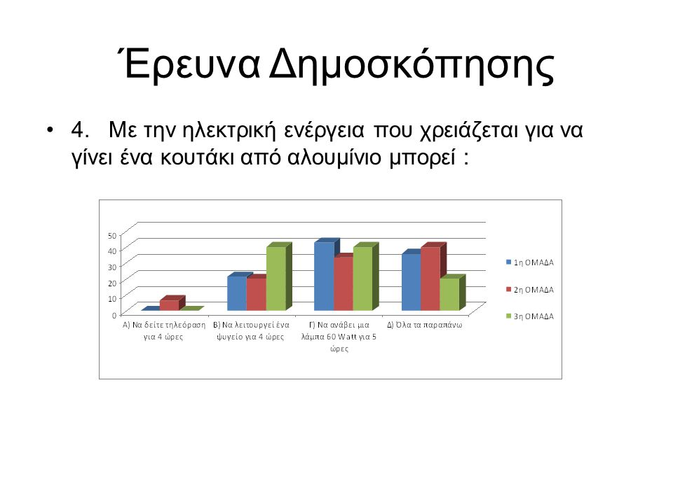 Έρευνα Δημοσκόπησης 4.