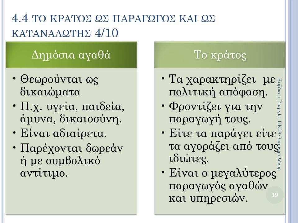 4.4 το κρατοσ ωσ παραγωγοσ και ωσ καταναλωτησ 4/10