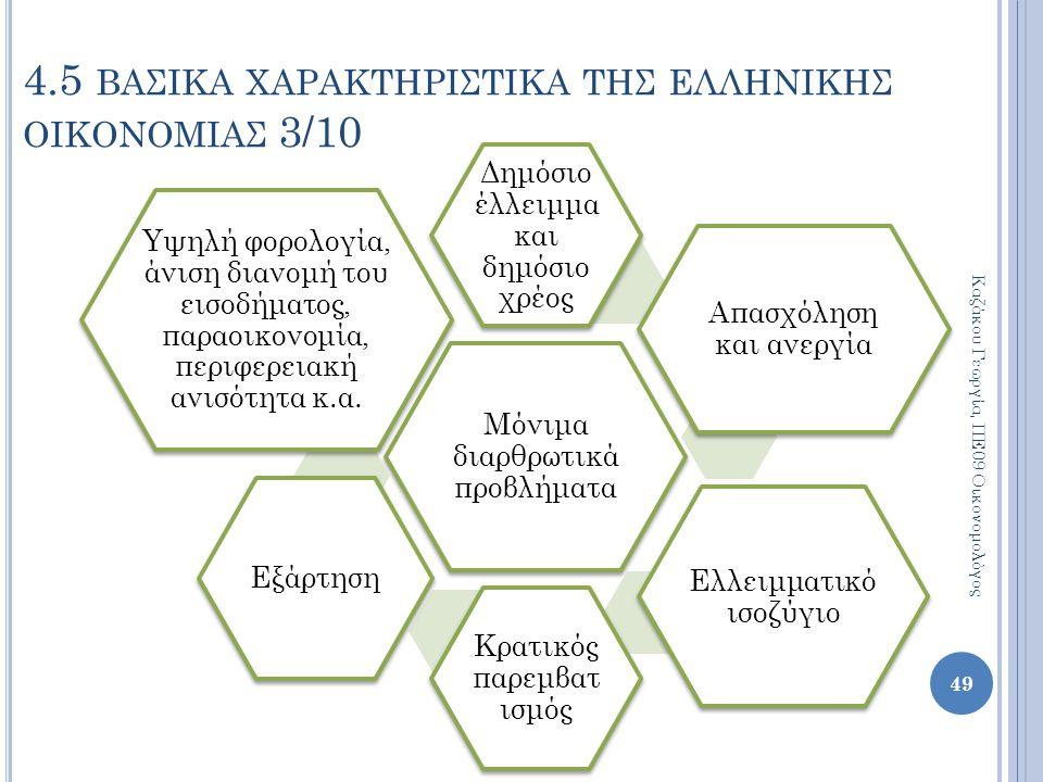 4.5 βασικα χαρακτηριστικα τησ ελληνικησ οικονομιασ 3/10