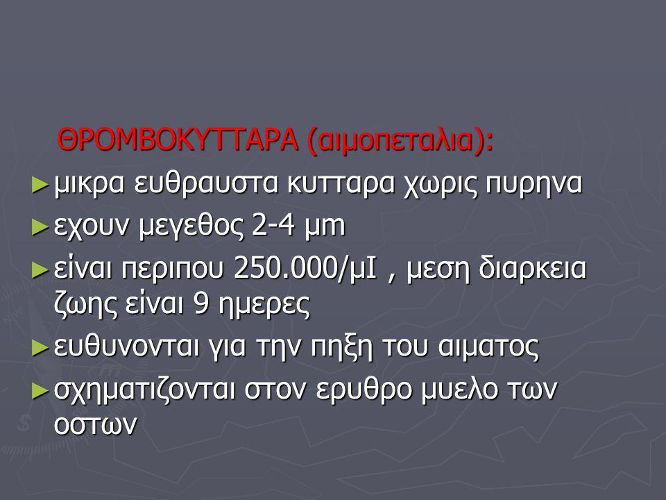 ΘΡΟΜΒΟΚΥΤΤΑΡΑ (αιμοπεταλια):