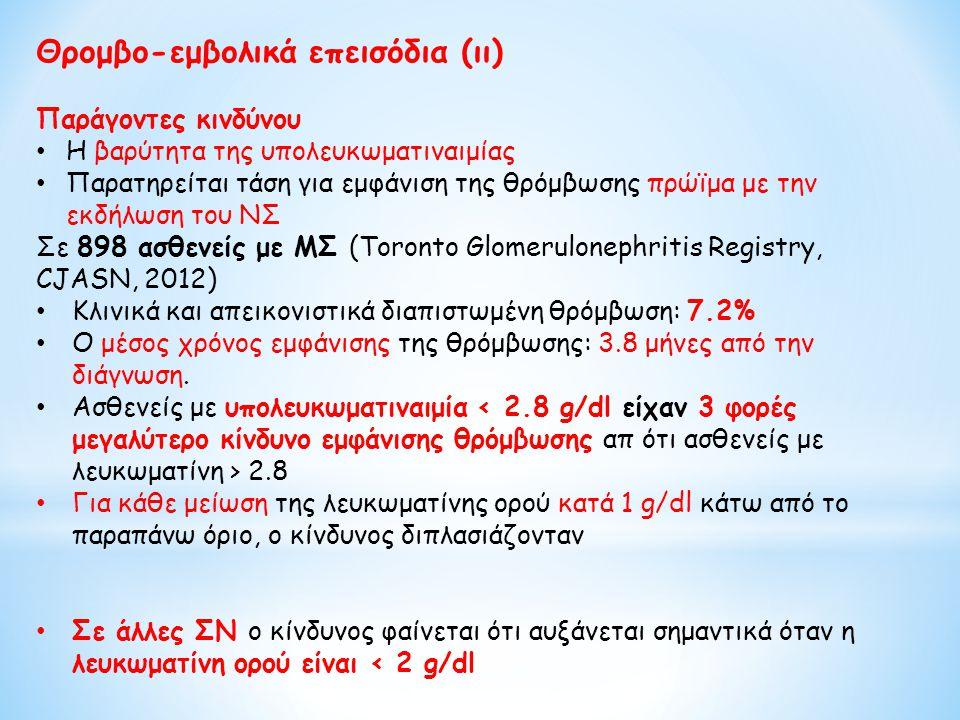 Θρομβο-εμβολικά επεισόδια (ιι)
