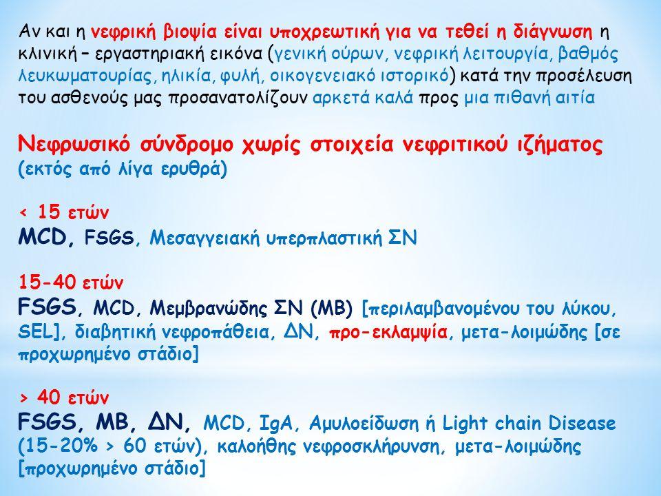 MCD, FSGS, Μεσαγγειακή υπερπλαστική ΣΝ