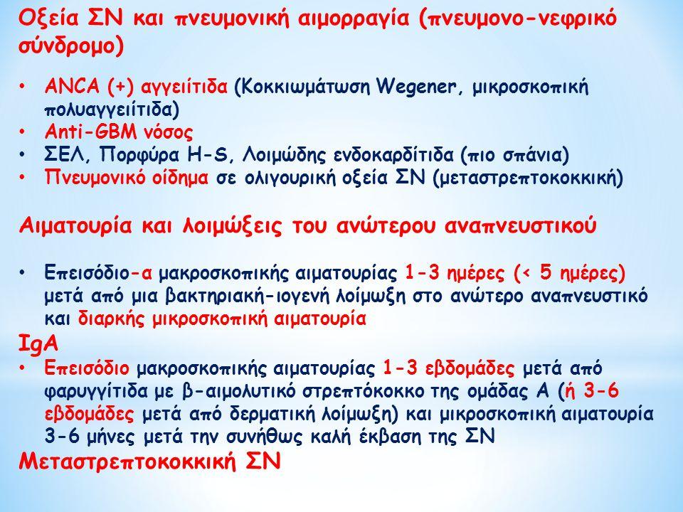 Οξεία ΣΝ και πνευμονική αιμορραγία (πνευμονο-νεφρικό σύνδρομο)