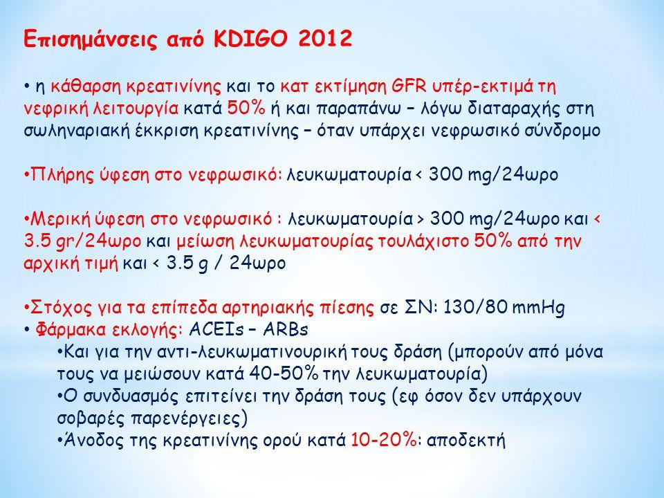Επισημάνσεις από KDIGO 2012