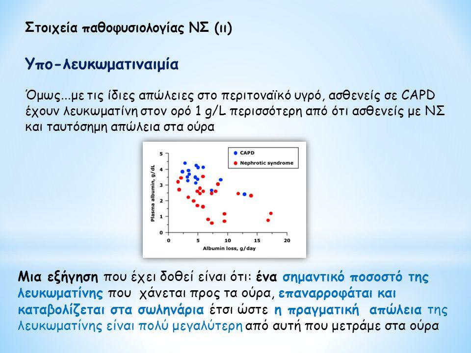 Στοιχεία παθοφυσιολογίας ΝΣ (ιι)
