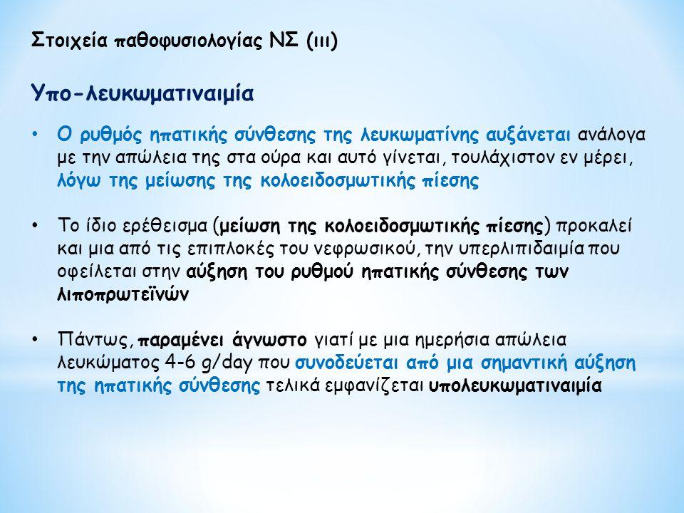 Υπο-λευκωματιναιμία Στοιχεία παθοφυσιολογίας ΝΣ (ιιι)