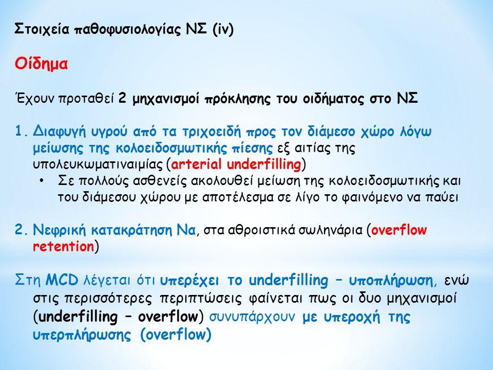 Στοιχεία παθοφυσιολογίας ΝΣ (iv)
