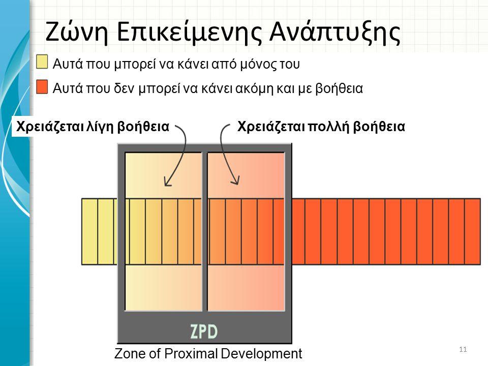 Ζώνη Επικείμενης Ανάπτυξης