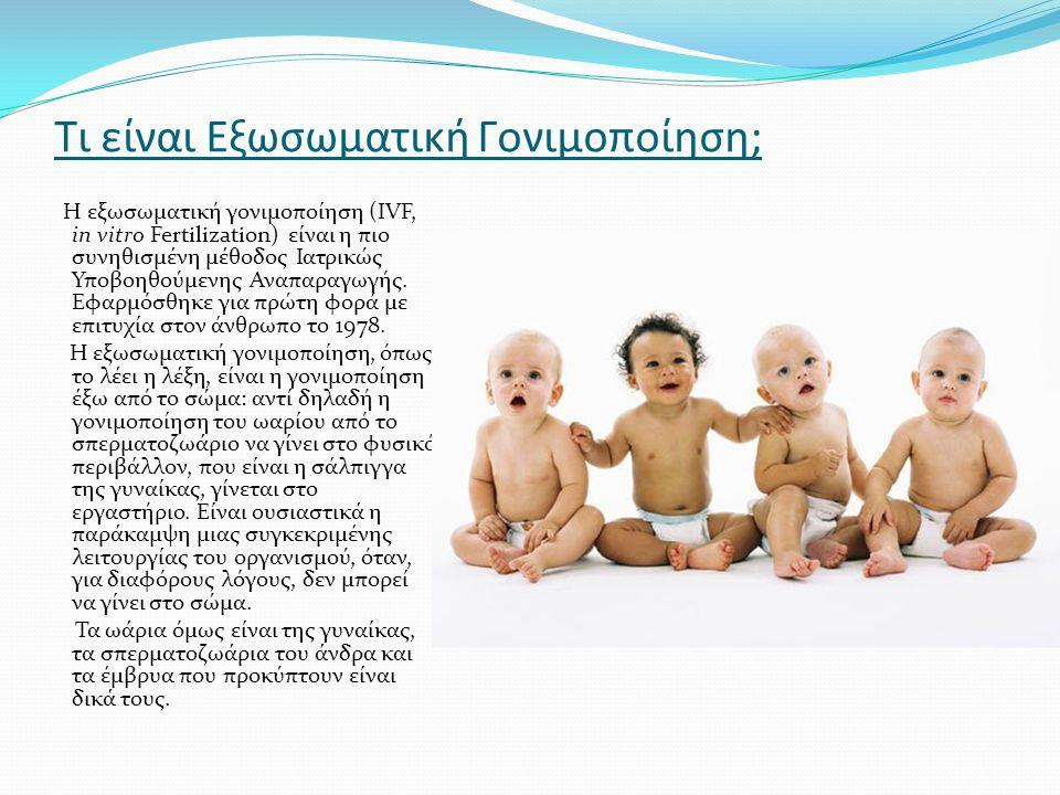 Τι είναι Εξωσωματική Γονιμοποίηση;