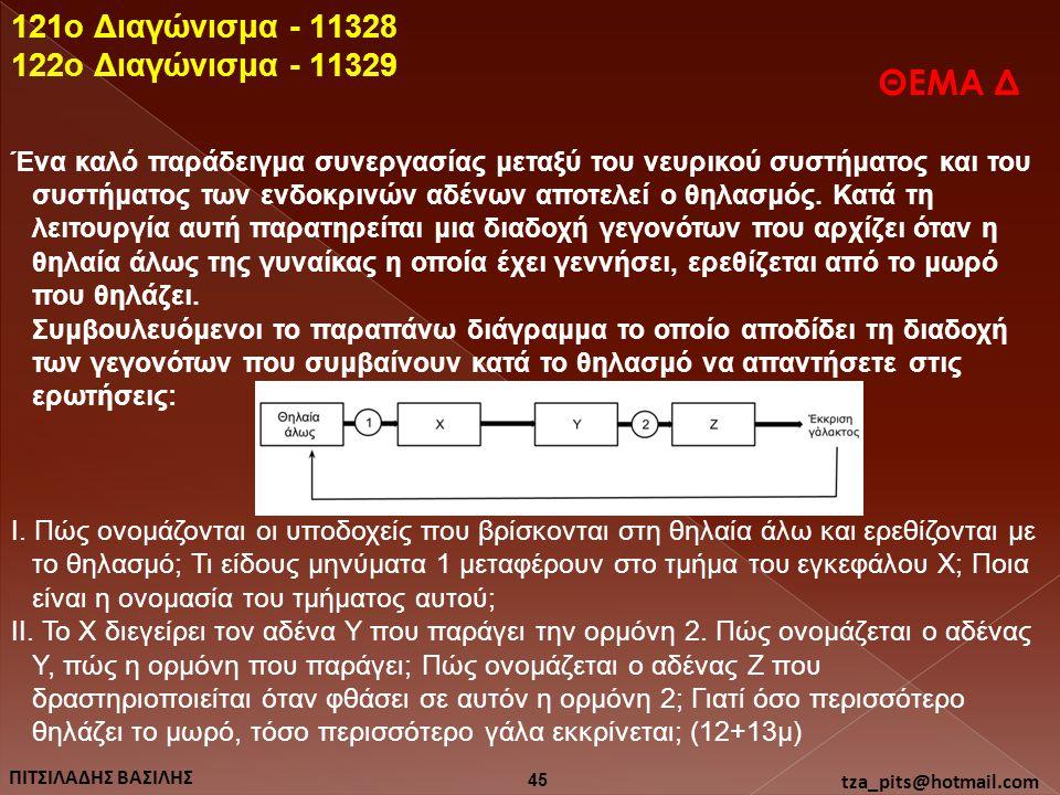 ΘΕΜΑ Δ 121o Διαγώνισμα - 11328 122o Διαγώνισμα - 11329