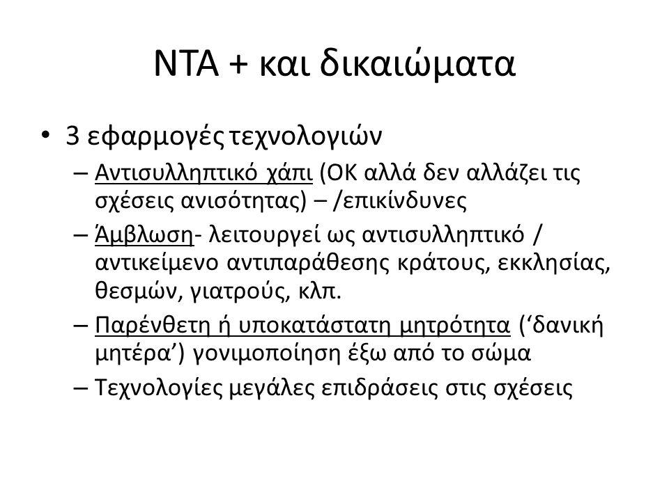 NTA + και δικαιώματα 3 εφαρμογές τεχνολογιών