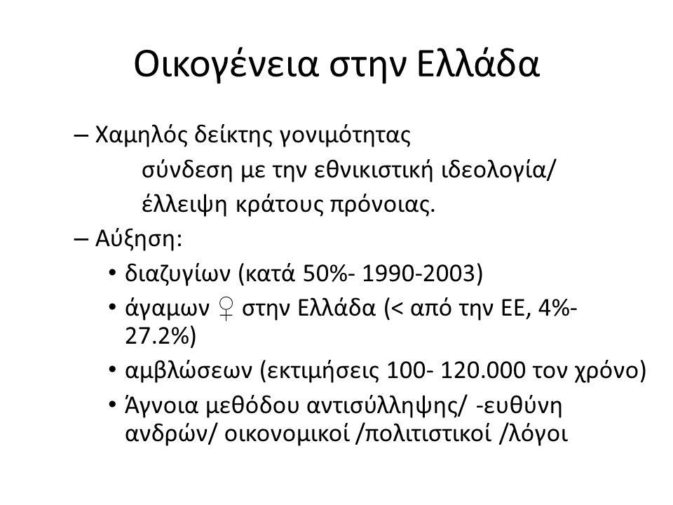 Οικογένεια στην Ελλάδα