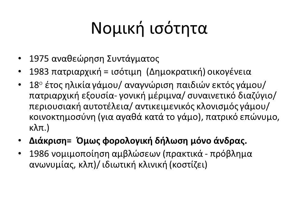 Νομική ισότητα 1975 αναθεώρηση Συντάγματος