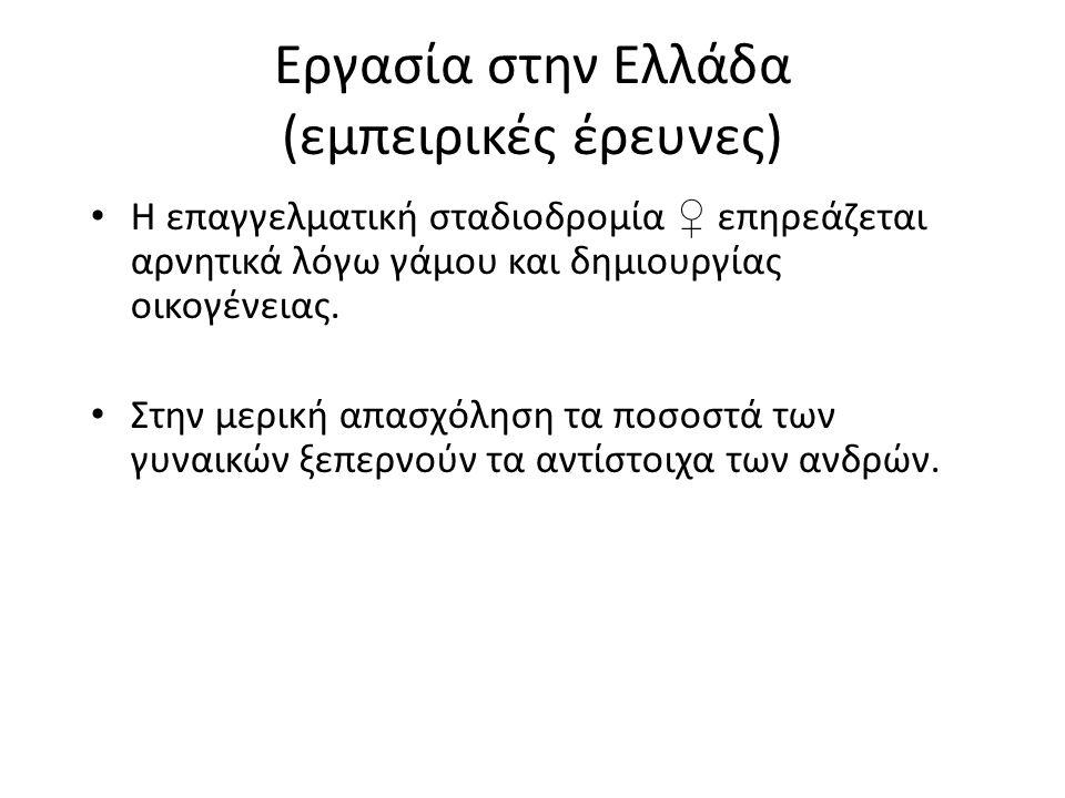 Εργασία στην Ελλάδα (εμπειρικές έρευνες)