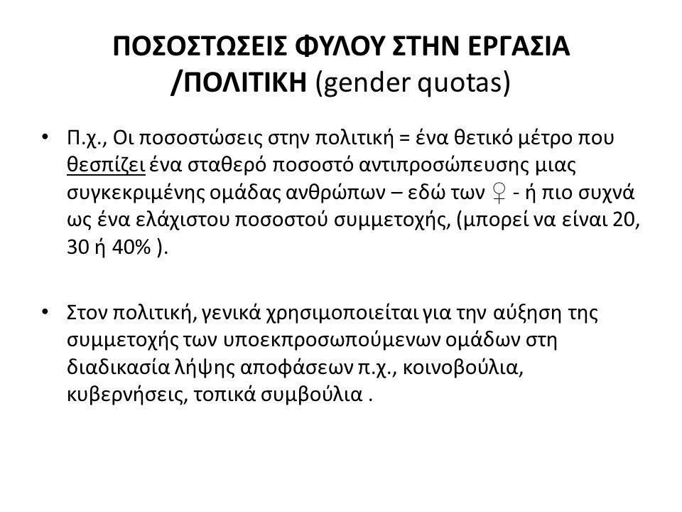 ΠΟΣΟΣΤΩΣΕΙΣ ΦΥΛΟΥ ΣΤΗΝ ΕΡΓΑΣΙΑ /ΠΟΛΙΤΙΚΗ (gender quotas)