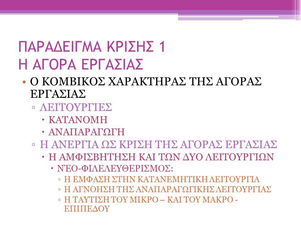 ΠΑΡΑΔΕΙΓΜΑ ΚΡΙΣΗΣ 1 Η ΑΓΟΡΑ ΕΡΓΑΣΙΑΣ