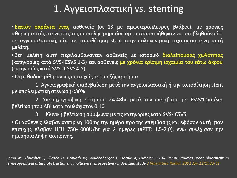 1. Αγγειοπλαστική vs. stenting