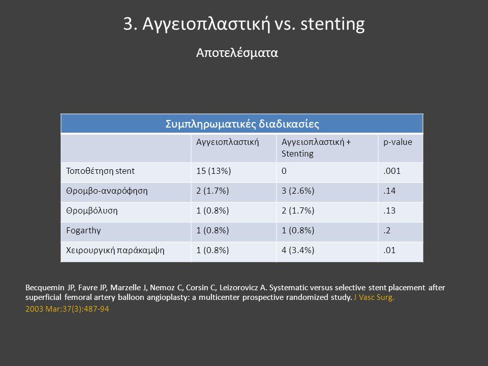 3. Αγγειοπλαστική vs. stenting