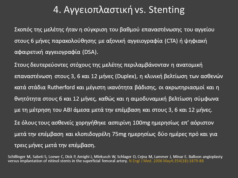4. Αγγειοπλαστική vs. Stenting