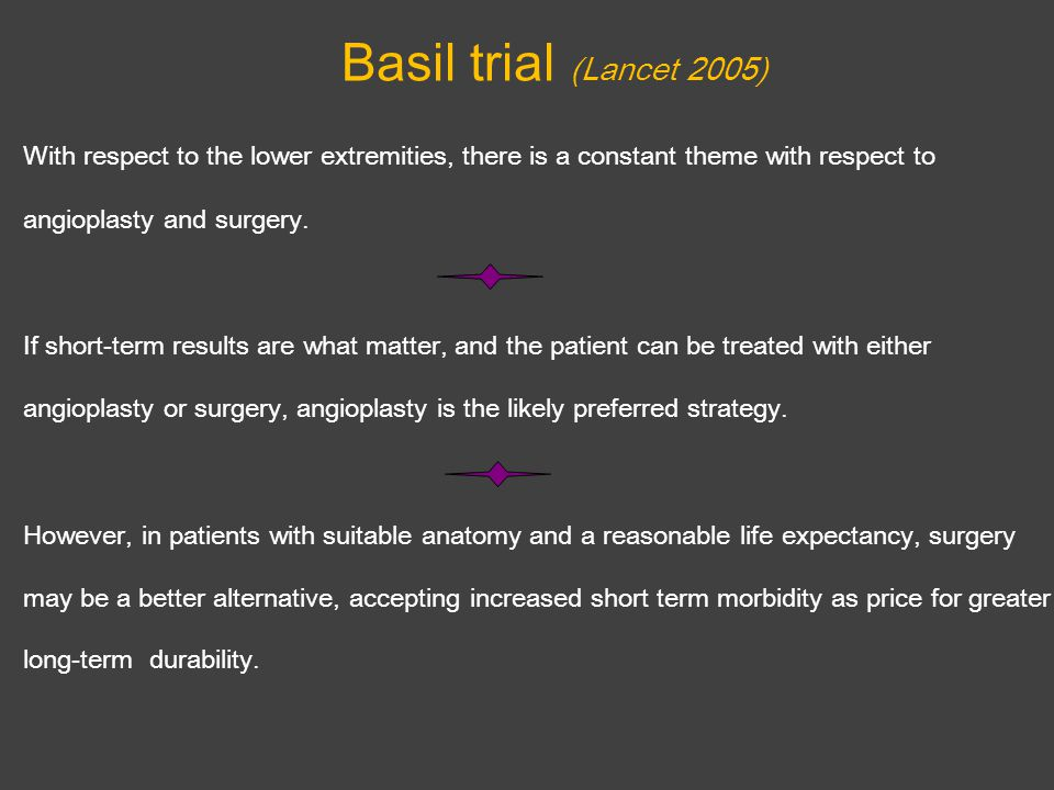 Basil trial (Lancet 2005) With respect to the lower extremities, there is a constant theme with respect to.