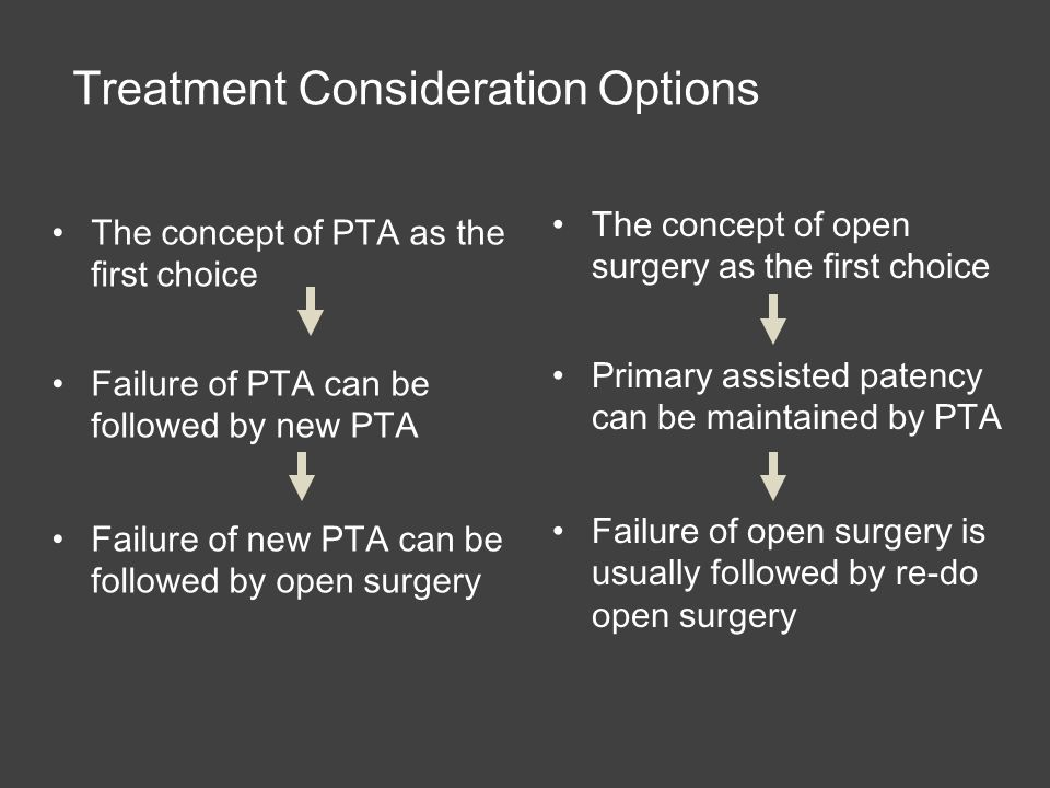 Treatment Consideration Options