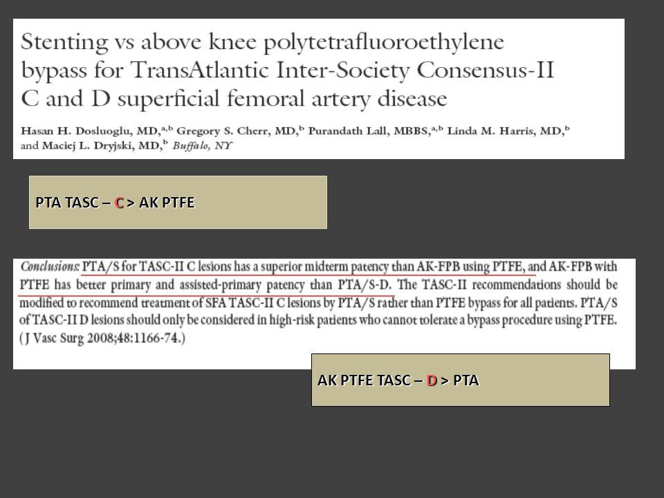 PTA TASC – C > AK PTFE AK PTFE TASC – D > PTA