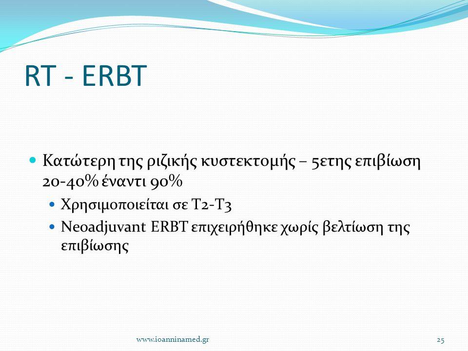 RT - ERBT Κατώτερη της ριζικής κυστεκτομής – 5ετης επιβίωση 20-40% έναντι 90% Χρησιμοποιείται σε Τ2-Τ3.